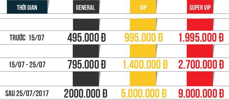 Vé Ưu đãi khi đăng ký sớm: 495k/GENERAL 995k/VIP 1995k/SUPERVIP
